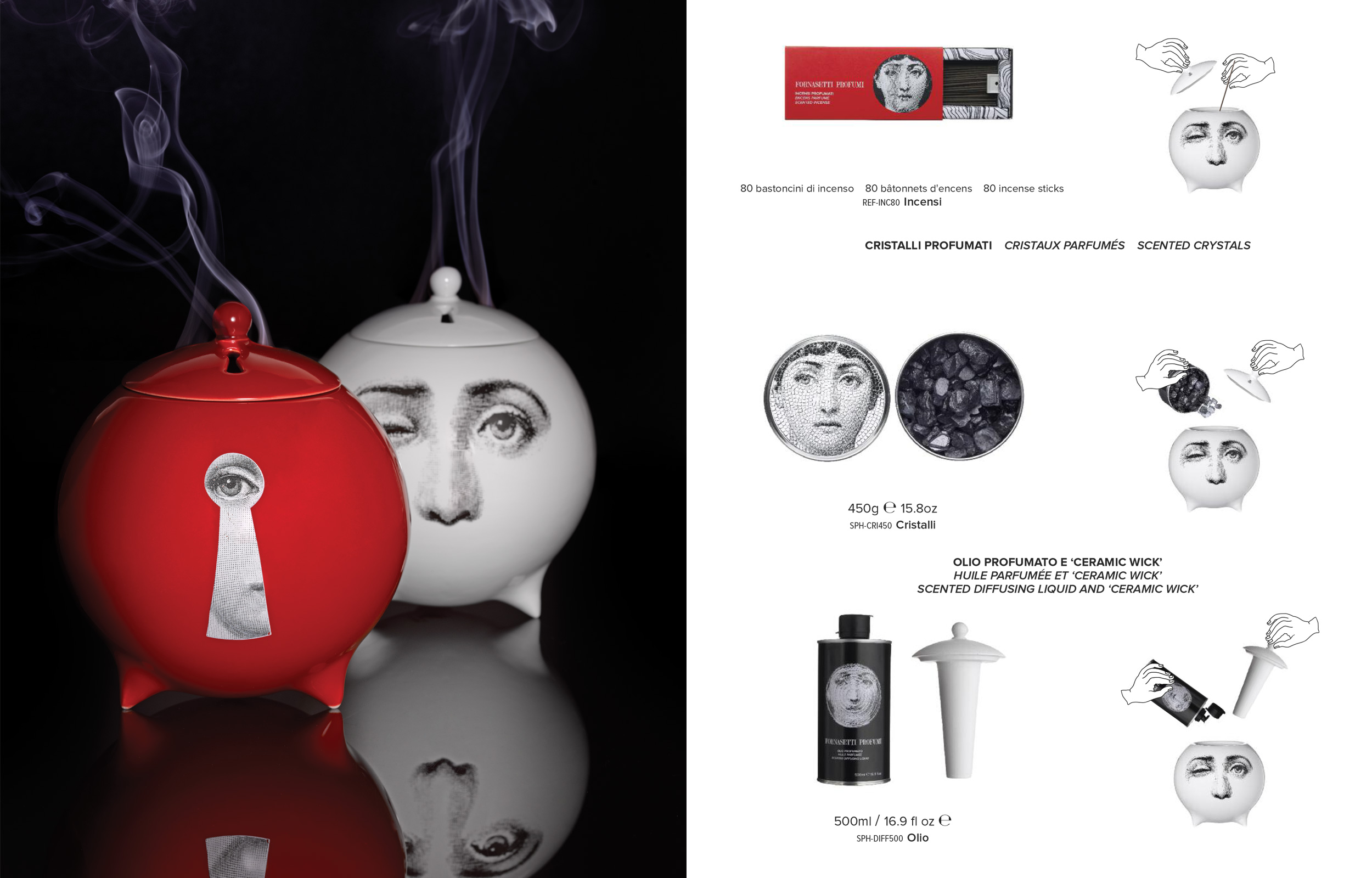 Fornasetti-Product-Design-narrative6